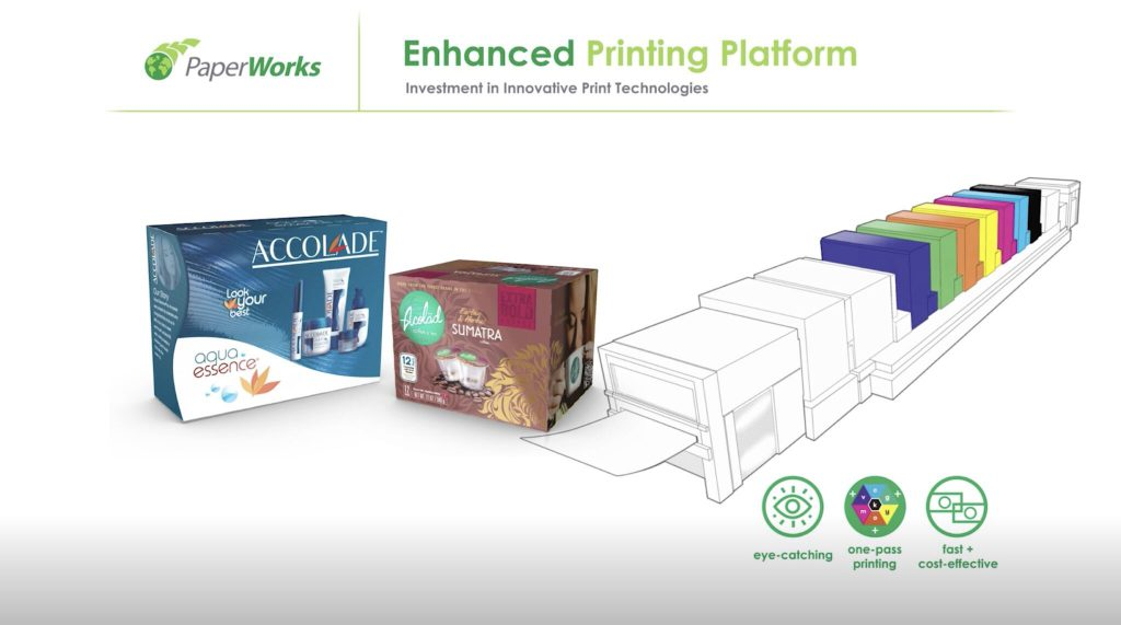 How to achieve high impact carton effects with a 10 station litho press
